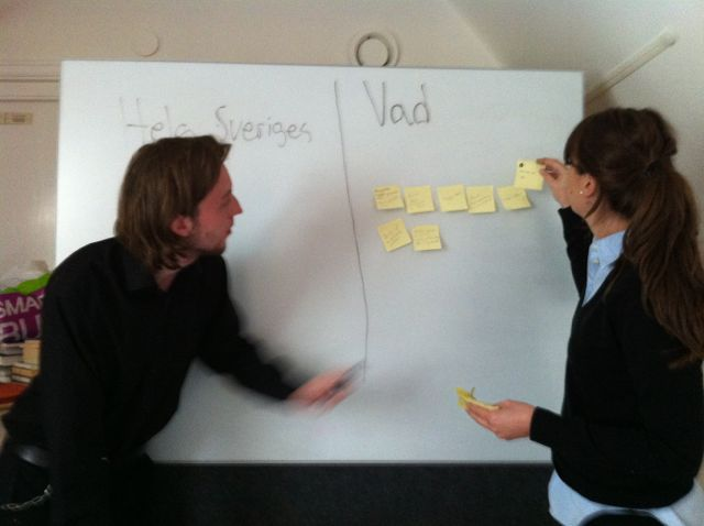 Branding Sweden workshop under ledning av Kalle och Erica